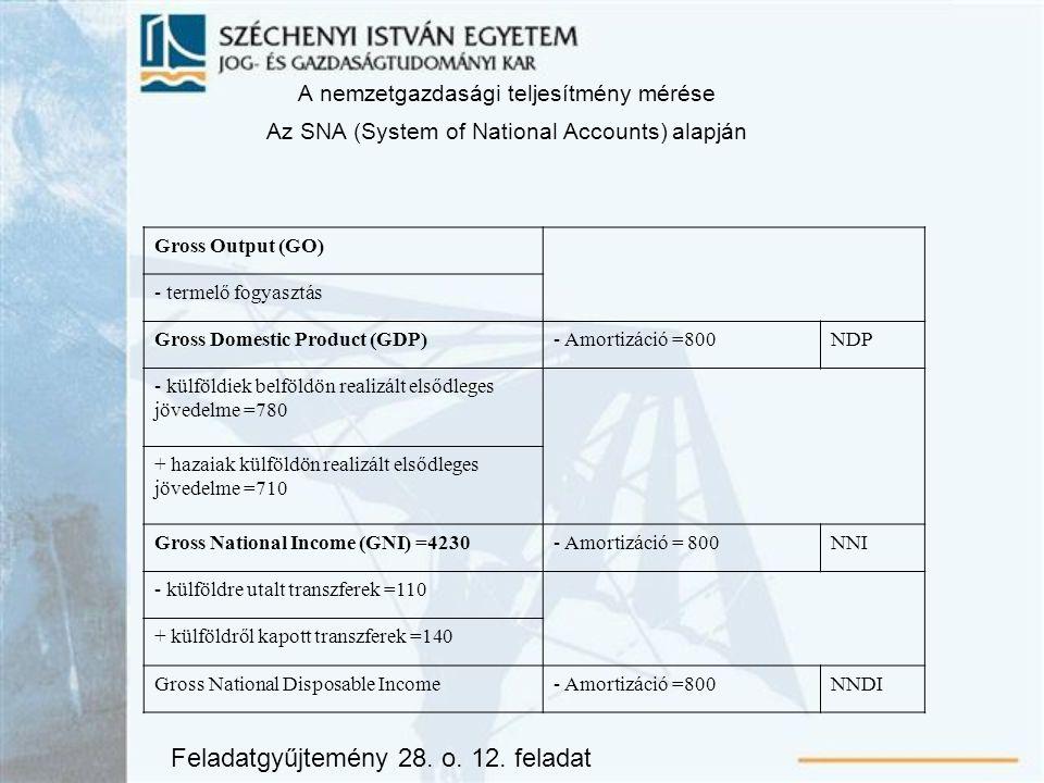 A nemzetgazdasági teljesítmény mérése Az SNA (System of National Accounts) alapján Gross Output (GO) - termelő fogyasztás Gross Domestic Product (GDP)