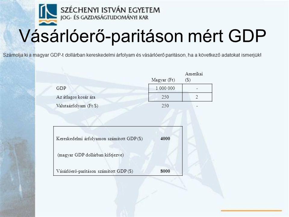 Vásárlóerő-paritáson mért GDP Számolja ki a magyar GDP-t dollárban kereskedelmi árfolyam és vásárlóerő paritáson, ha a következő adatokat ismerjük! Ma