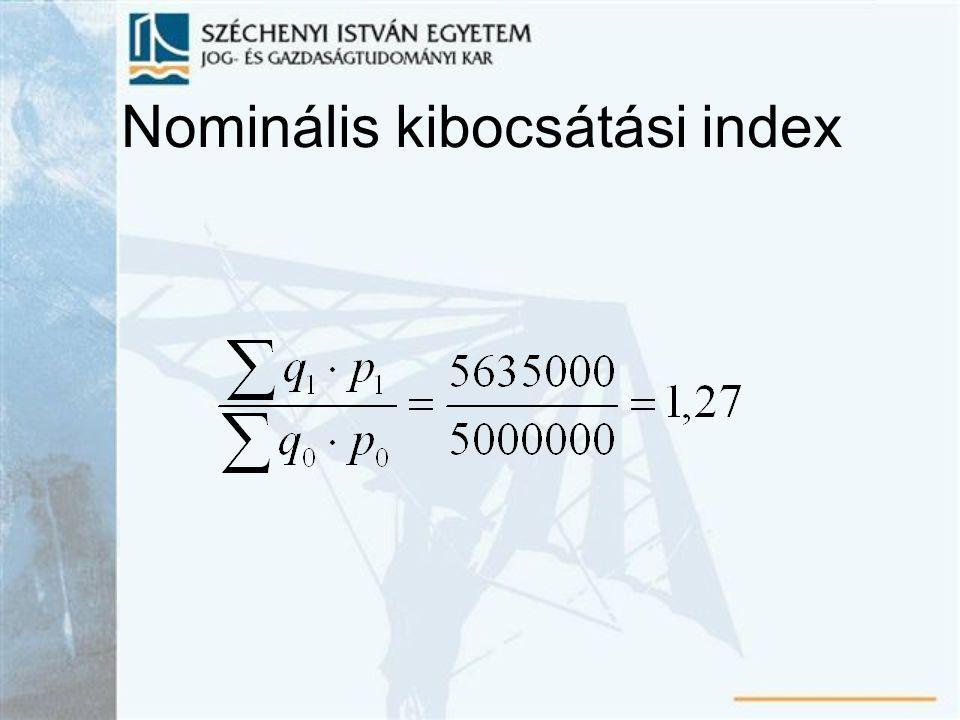 Nominális kibocsátási index