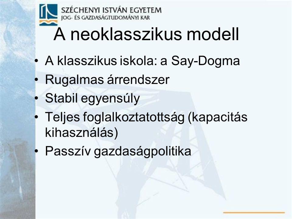 A neoklasszikus modell A klasszikus iskola: a Say-Dogma Rugalmas árrendszer Stabil egyensúly Teljes foglalkoztatottság (kapacitás kihasználás) Passzív