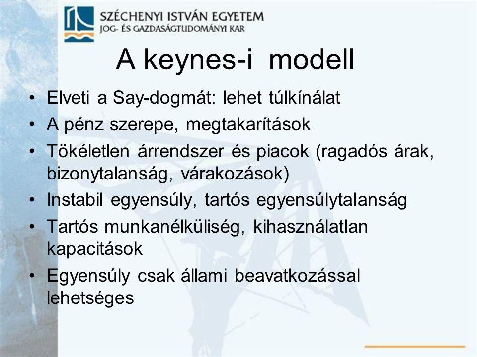 A keynes-i modell Elveti a Say-dogmát: lehet túlkínálat A pénz szerepe, megtakarítások Tökéletlen árrendszer és piacok (ragadós árak, bizonytalanság,