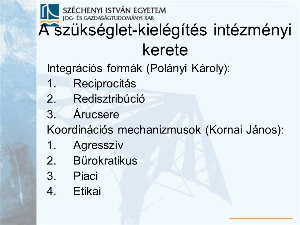 A szükséglet-kielégítés intézményi kerete Integrációs formák (Polányi Károly): 1.Reciprocitás 2.Redisztribúció 3.Árucsere Koordinációs mechanizmusok (
