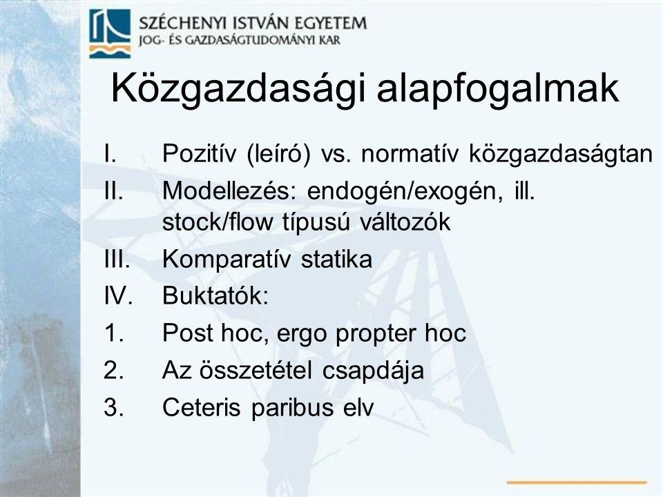 Közgazdasági alapfogalmak I.Pozitív (leíró) vs. normatív közgazdaságtan II.Modellezés: endogén/exogén, ill. stock/flow típusú változók III.Komparatív
