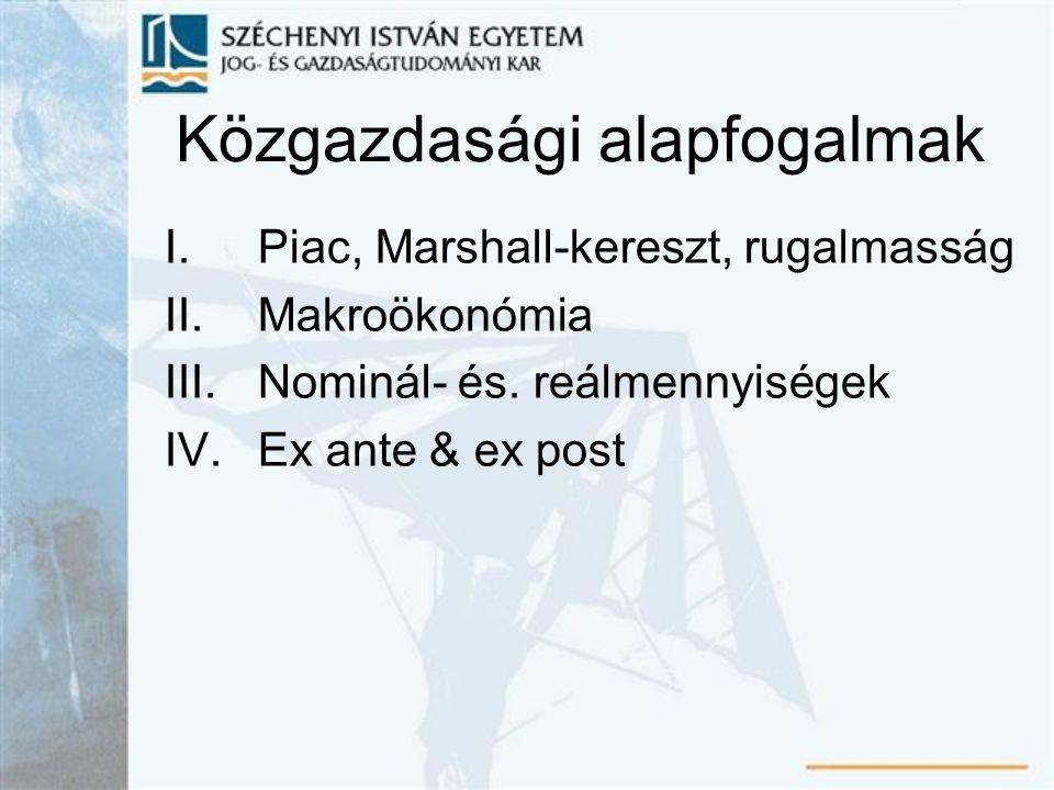 Közgazdasági alapfogalmak I.Piac, Marshall-kereszt, rugalmasság II.Makroökonómia III.Nominál- és. reálmennyiségek IV.Ex ante & ex post