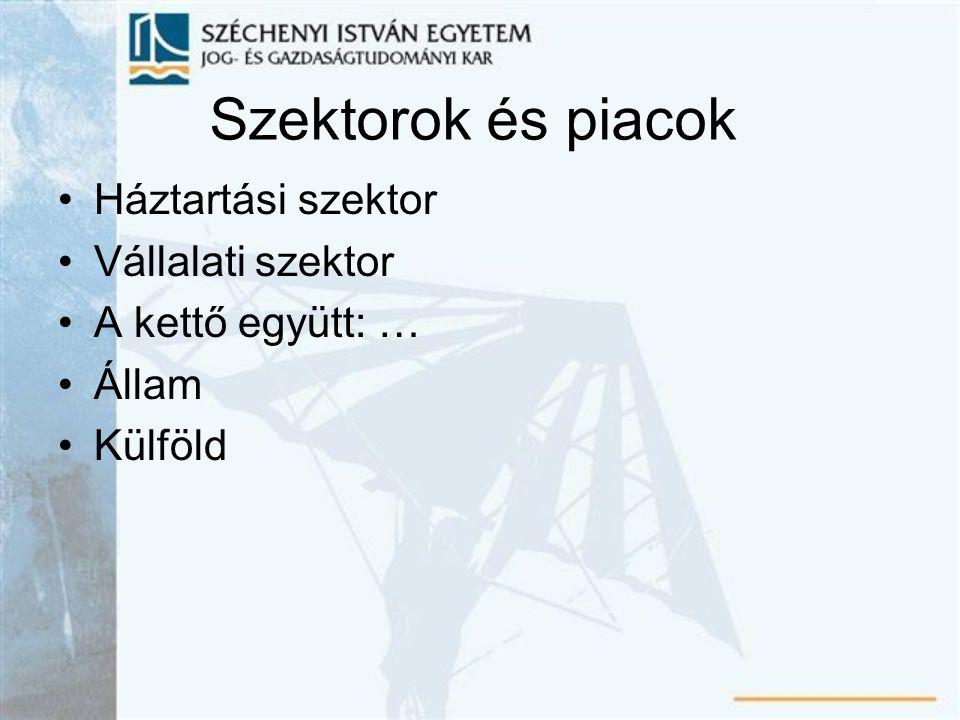 Szektorok és piacok Háztartási szektor Vállalati szektor A kettő együtt: … Állam Külföld