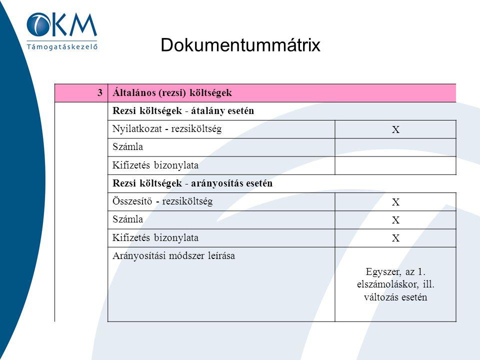 Dokumentummátrix 3Általános (rezsi) költségek Rezsi költségek - átalány esetén Nyilatkozat - rezsiköltség X Számla Kifizetés bizonylata Rezsi költségek - arányosítás esetén Összesítő - rezsiköltség X Számla X Kifizetés bizonylata X Arányosítási módszer leírása Egyszer, az 1.