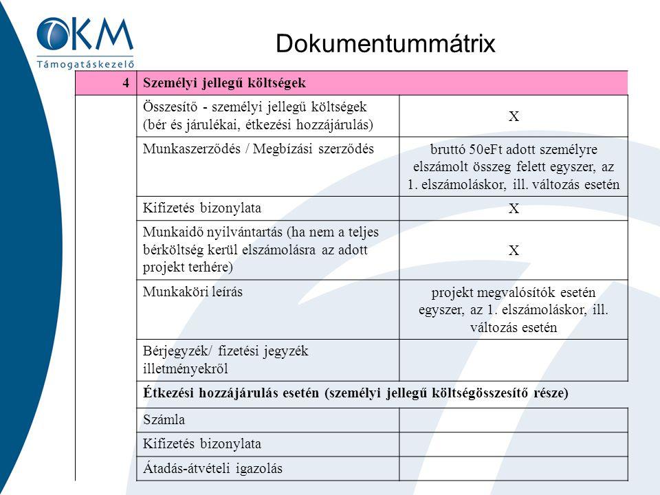 Dokumentummátrix 4Személyi jellegű költségek Összesítő - személyi jellegű költségek (bér és járulékai, étkezési hozzájárulás) X Munkaszerződés / Megbízási szerződés bruttó 50eFt adott személyre elszámolt összeg felett egyszer, az 1.