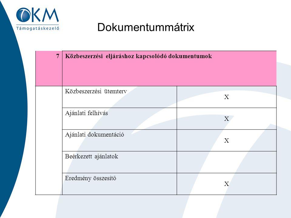 Dokumentummátrix 7Közbeszerzési eljáráshoz kapcsolódó dokumentumok Közbeszerzési ütemterv X Ajánlati felhívás X Ajánlati dokumentáció X Beérkezett ajánlatok Eredmény összesítő X