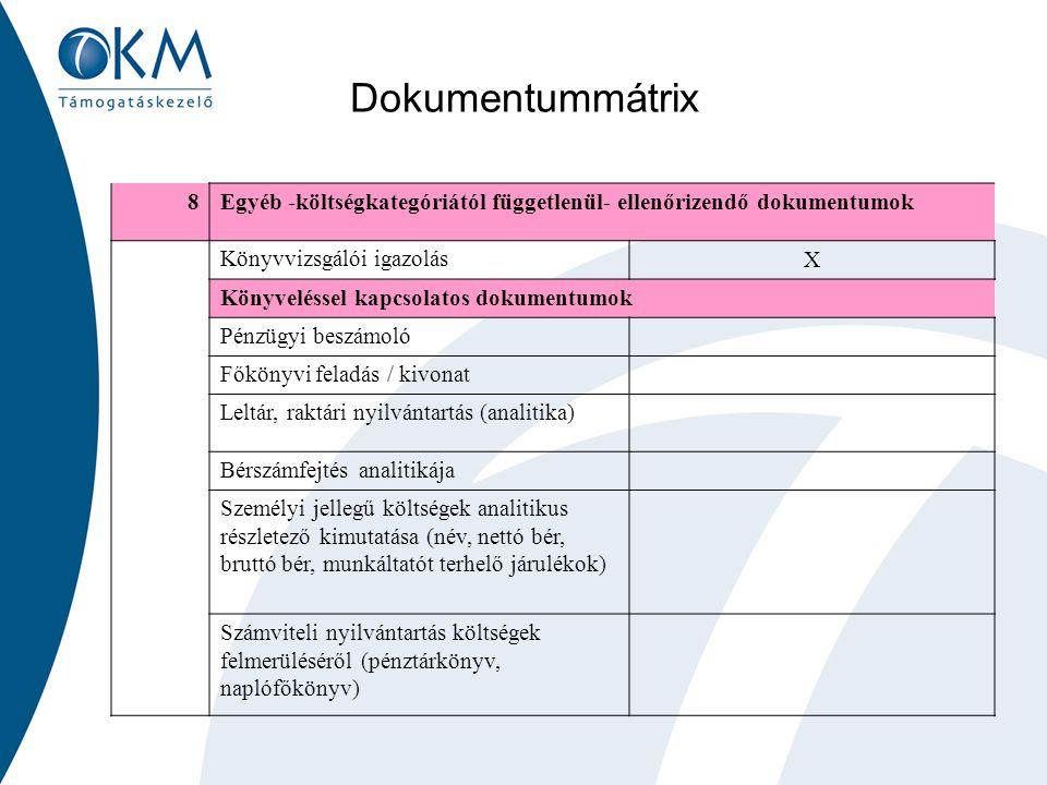 Dokumentummátrix 8Egyéb -költségkategóriától függetlenül- ellenőrizendő dokumentumok Könyvvizsgálói igazolás X Könyveléssel kapcsolatos dokumentumok Pénzügyi beszámoló Főkönyvi feladás / kivonat Leltár, raktári nyilvántartás (analitika) Bérszámfejtés analitikája Személyi jellegű költségek analitikus részletező kimutatása (név, nettó bér, bruttó bér, munkáltatót terhelő járulékok) Számviteli nyilvántartás költségek felmerüléséről (pénztárkönyv, naplófőkönyv)
