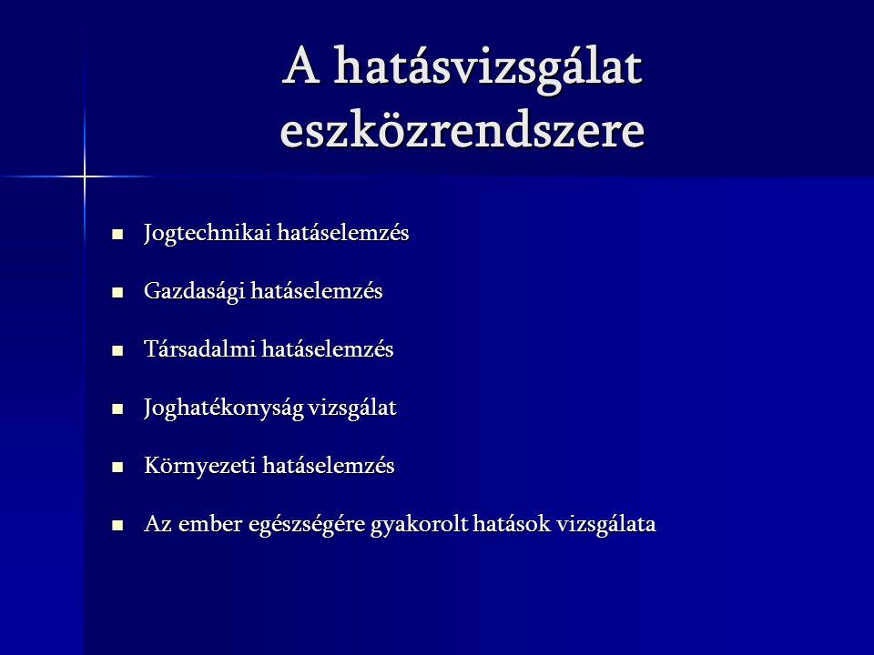 A hatásvizsgálat eszközrendszere Jogtechnikai hatáselemzés Jogtechnikai hatáselemzés Gazdasági hatáselemzés Gazdasági hatáselemzés Társadalmi hatásele