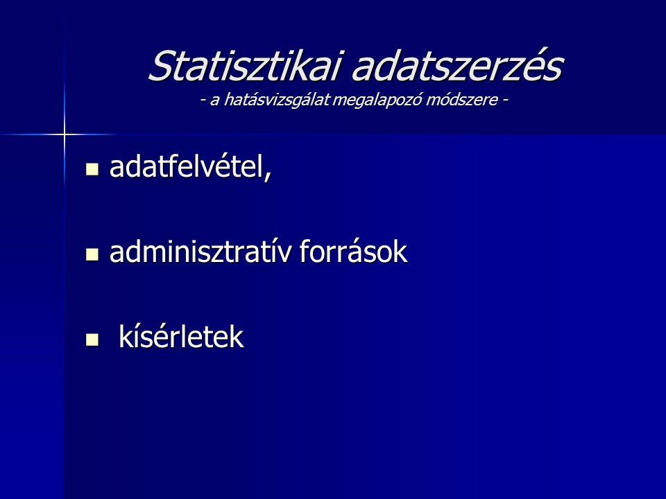 Statisztikai adatszerzés - a hatásvizsgálat megalapozó módszere - adatfelvétel, adatfelvétel, adminisztratív források adminisztratív források kísérlet