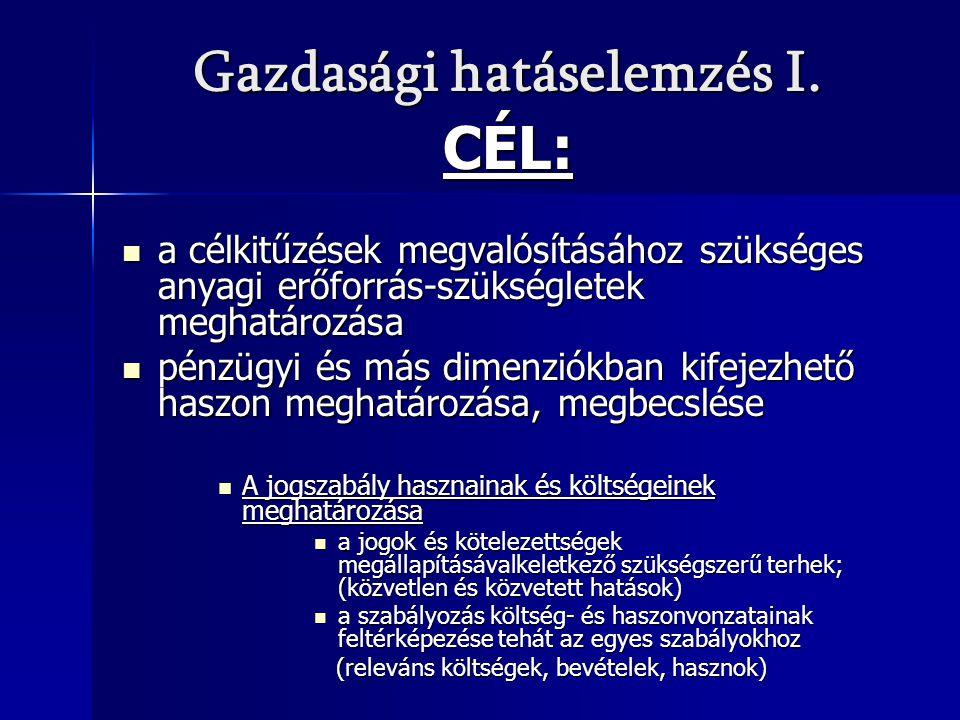 Gazdasági hatáselemzés I. CÉL: a célkitűzések megvalósításához szükséges anyagi erőforrás-szükségletek meghatározása a célkitűzések megvalósításához s