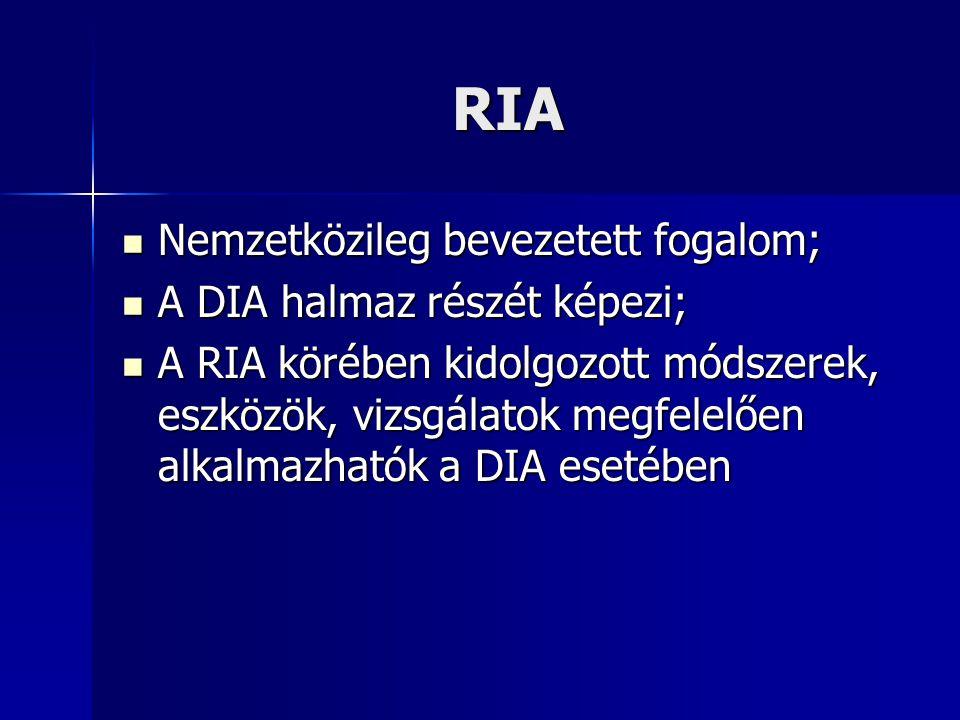 RIA Nemzetközileg bevezetett fogalom; Nemzetközileg bevezetett fogalom; A DIA halmaz részét képezi; A DIA halmaz részét képezi; A RIA körében kidolgoz