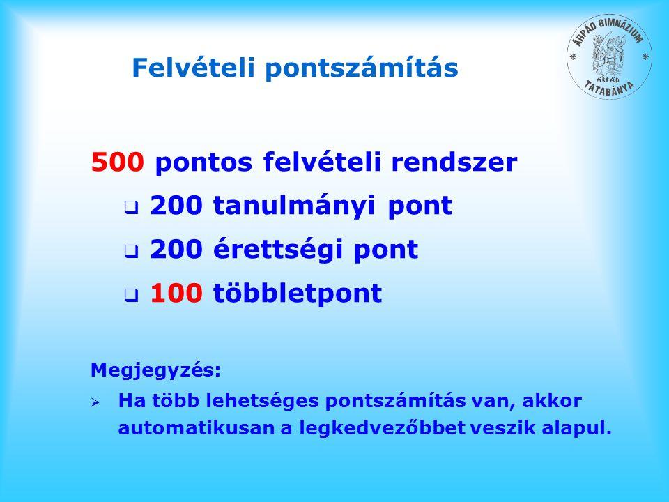 Felvételi pontszámítás 500 pontos felvételi rendszer  200 tanulmányi pont  200 érettségi pont  100 többletpont Megjegyzés:  Ha több lehetséges pon