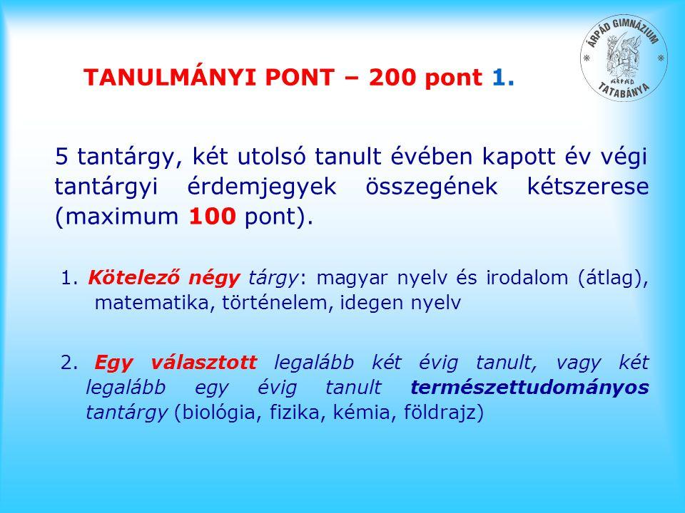 TANULMÁNYI PONT – 200 pont 1. 5 tantárgy, két utolsó tanult évében kapott év végi tantárgyi érdemjegyek összegének kétszerese (maximum 100 pont). 1. K