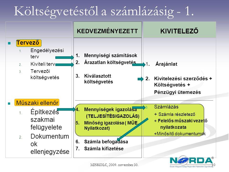 Tervező 1. Engedélyezési terv 2. Kiviteli terv 3. Tervezői költségvetés Műszaki ellenőr 1. Építkezés szakmai felügyelete 2. Dokumentum ok ellenjegyzés