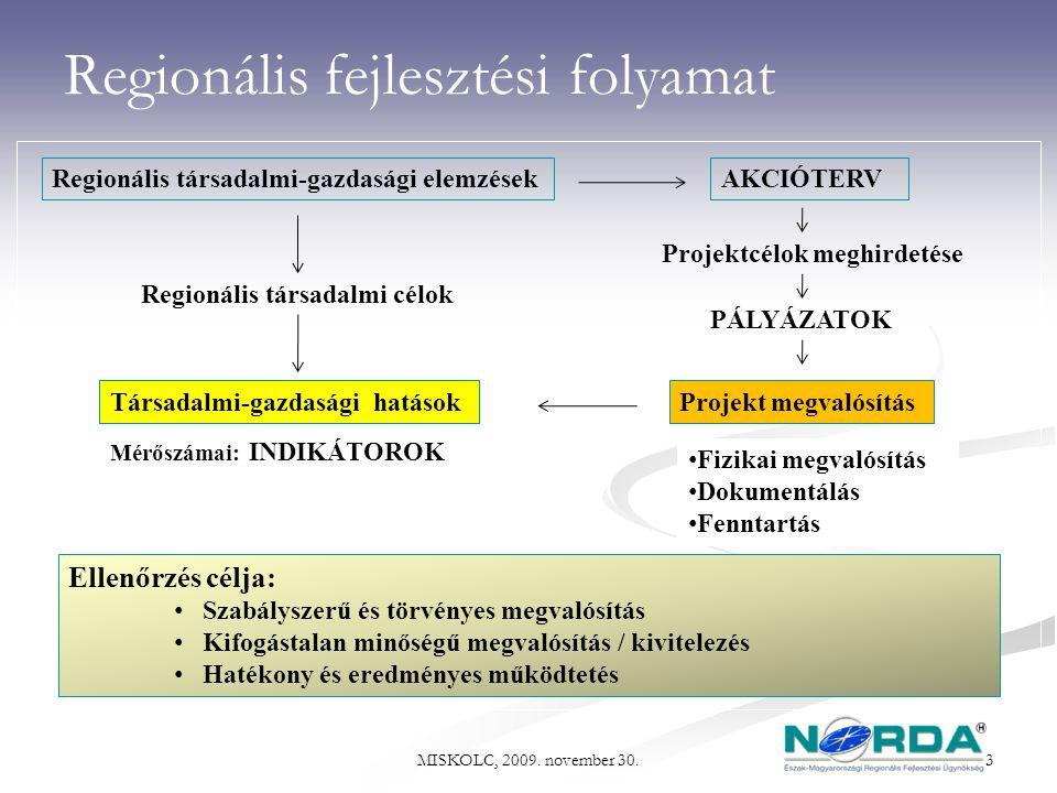 Regionális fejlesztési folyamat MISKOLC, 2009. november 30. 3 Regionális társadalmi-gazdasági elemzésekAKCIÓTERV Projekt megvalósításTársadalmi-gazdas
