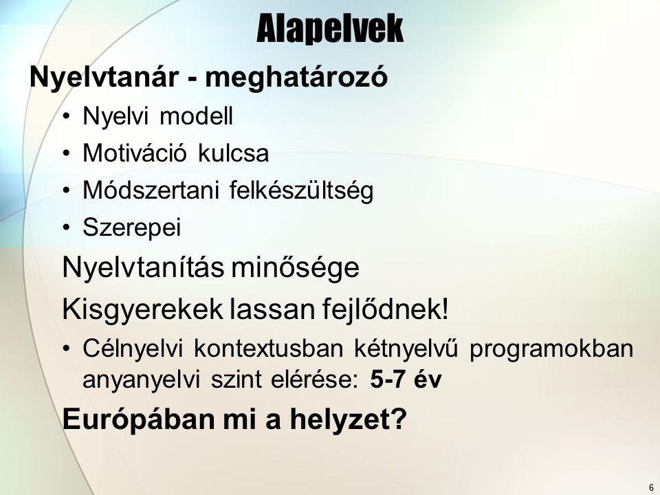 6 Alapelvek Nyelvtanár - meghatározó Nyelvi modell Motiváció kulcsa Módszertani felkészültség Szerepei Nyelvtanítás minősége Kisgyerekek lassan fejlődnek.