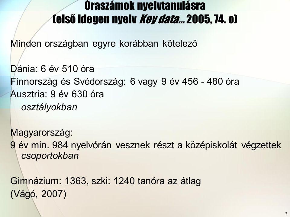 7 Óraszámok nyelvtanulásra (első idegen nyelv Key data… 2005, 74. o) Minden országban egyre korábban kötelező Dánia: 6 év 510 óra Finnország és Svédor