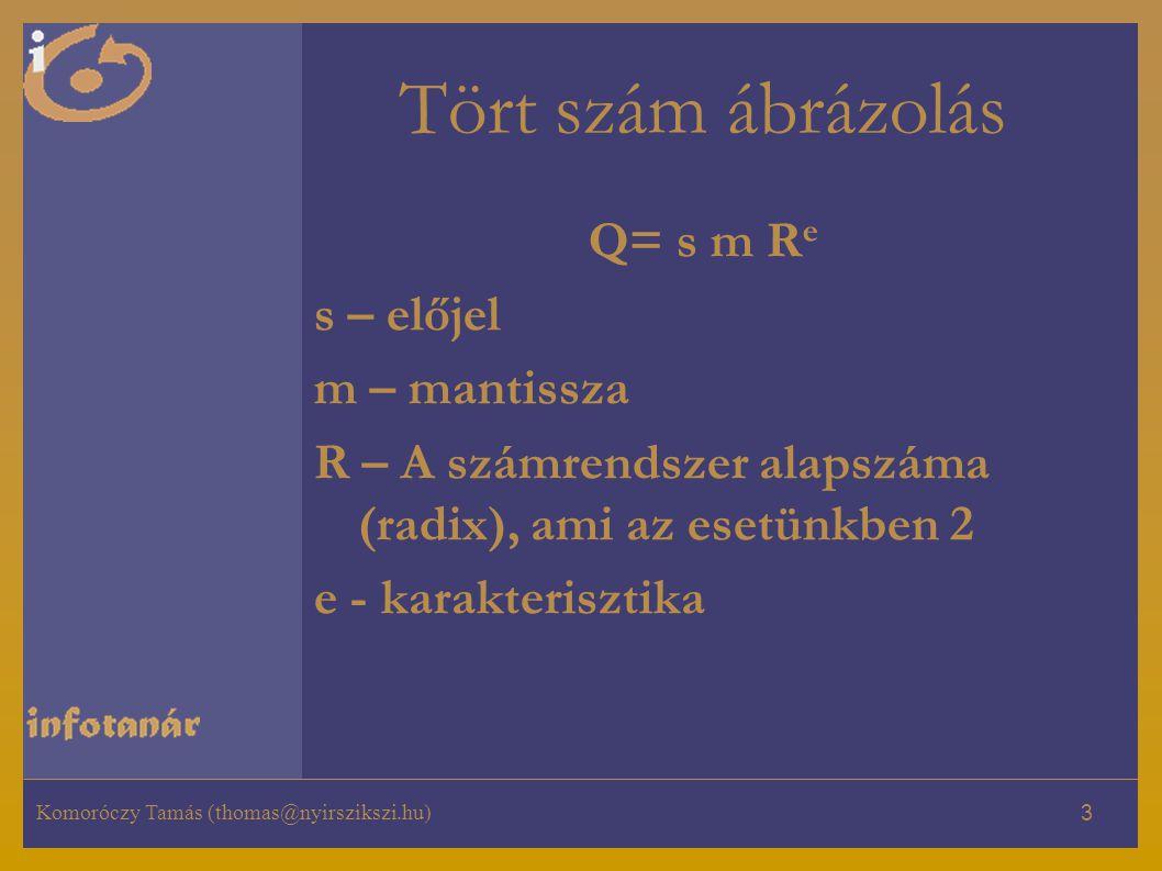 Komoróczy Tamás (thomas@nyirszikszi.hu) 3 Tört szám ábrázolás Q= s m R e s – előjel m – mantissza R – A számrendszer alapszáma (radix), ami az esetünkben 2 e - karakterisztika