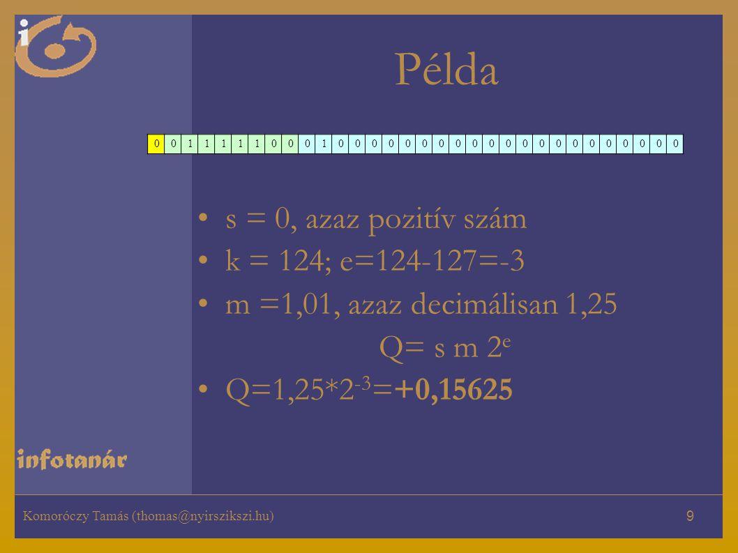 Komoróczy Tamás (thomas@nyirszikszi.hu) 9 Példa s = 0, azaz pozitív szám k = 124; e=124-127=-3 m =1,01, azaz decimálisan 1,25 Q= s m 2 e Q=1,25*2 -3 =+0,15625 00111110001000000000000000000000