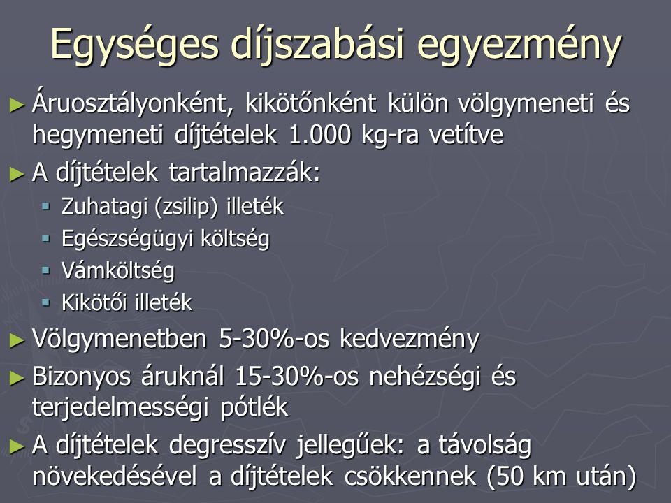 Egységes díjszabási egyezmény ► Áruosztályonként, kikötőnként külön völgymeneti és hegymeneti díjtételek 1.000 kg-ra vetítve ► A díjtételek tartalmazz