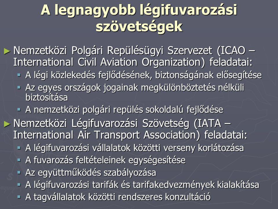 A legnagyobb légifuvarozási szövetségek ► Nemzetközi Polgári Repülésügyi Szervezet (ICAO – International Civil Aviation Organization) feladatai:  A l