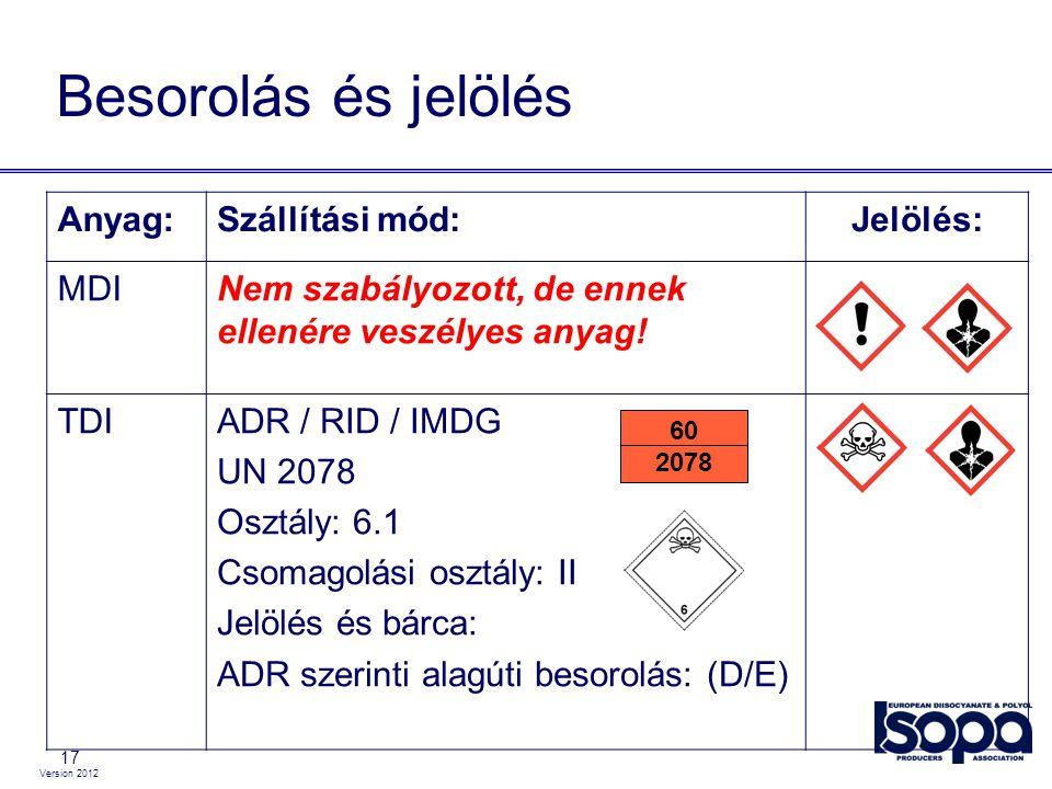 Version 2012 17 Besorolás és jelölés Anyag:Szállítási mód:Jelölés: MDINem szabályozott, de ennek ellenére veszélyes anyag! TDIADR / RID / IMDG UN 2078
