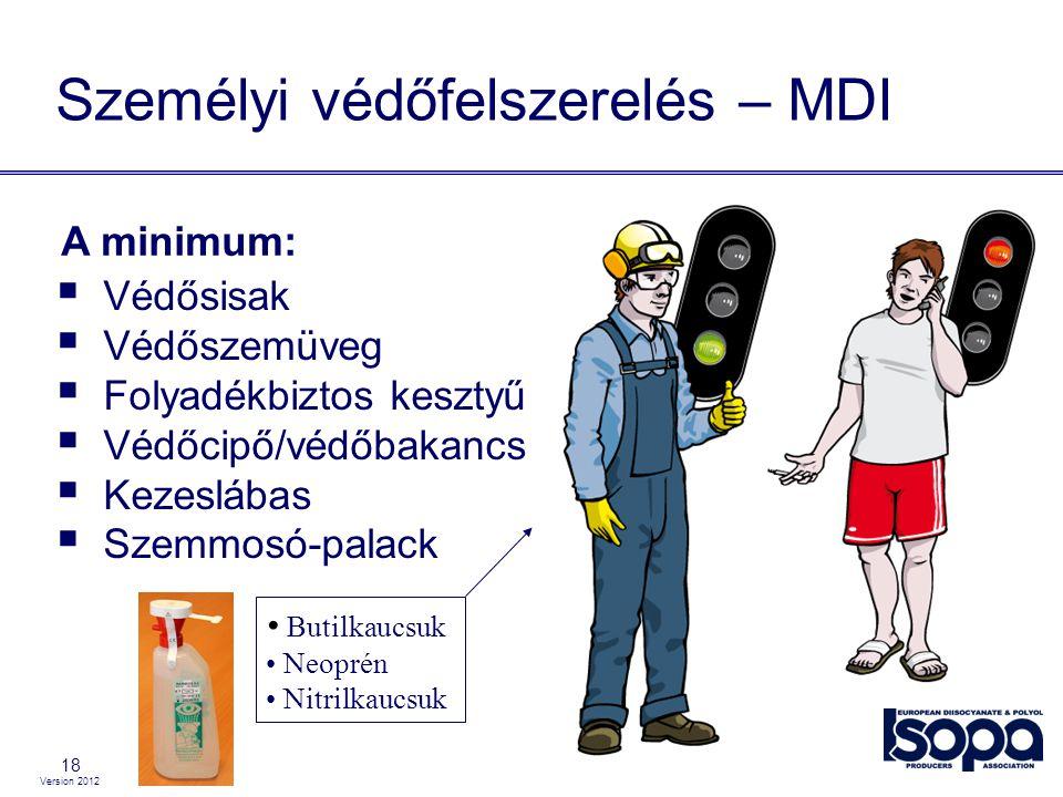 Version 2012 18  Védősisak  Védőszemüveg  Folyadékbiztos kesztyű  Védőcipő/védőbakancs  Kezeslábas  Szemmosó-palack Személyi védőfelszerelés – M