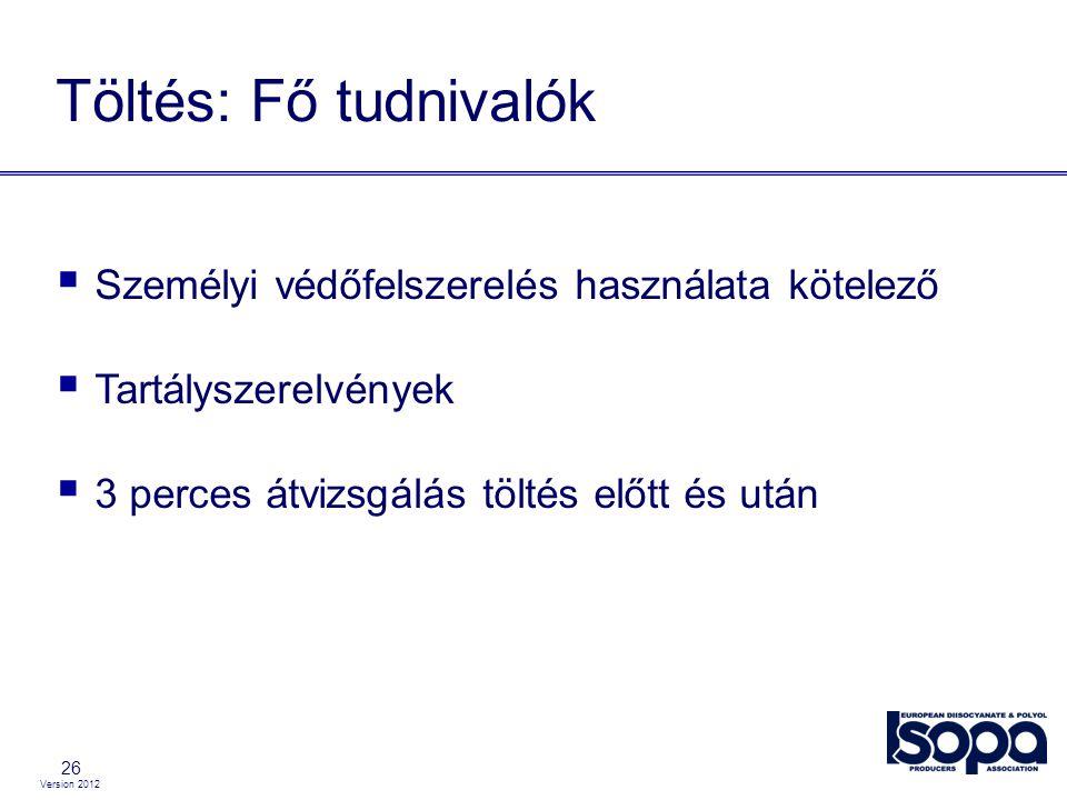 Version 2012 26 Töltés: Fő tudnivalók  Személyi védőfelszerelés használata kötelező  Tartályszerelvények  3 perces átvizsgálás töltés előtt és után