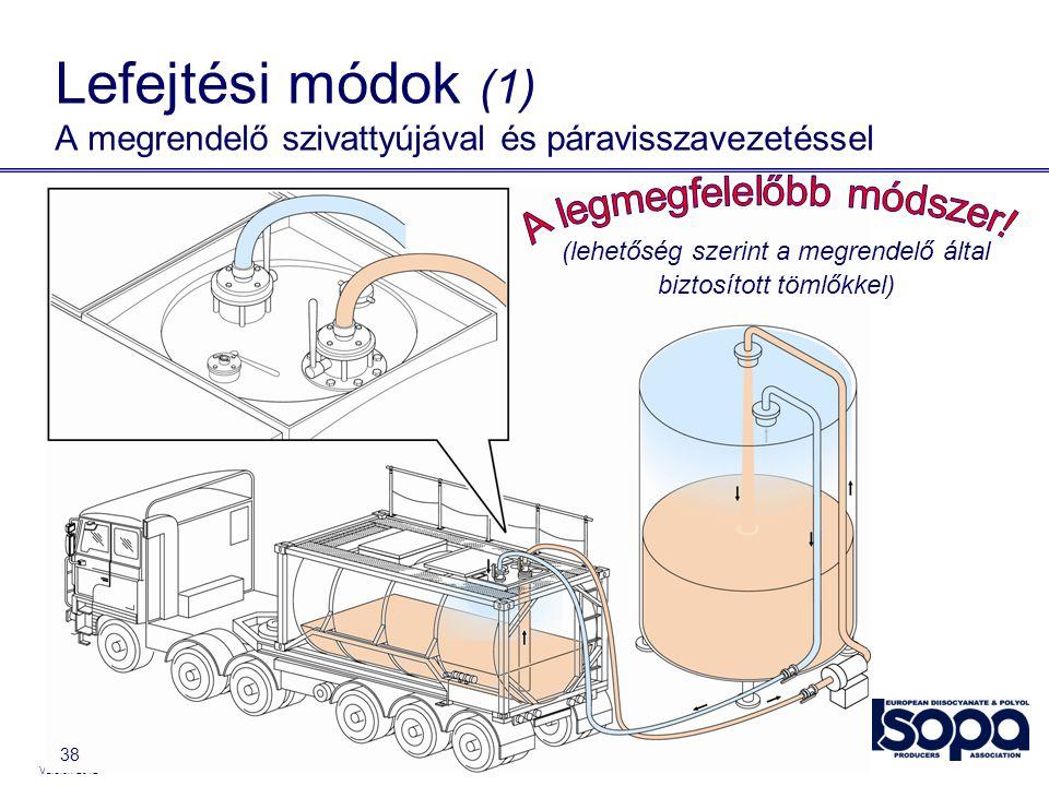 Version 2012 38 Lefejtési módok (1) A megrendelő szivattyújával és páravisszavezetéssel (lehetőség szerint a megrendelő által biztosított tömlőkkel)