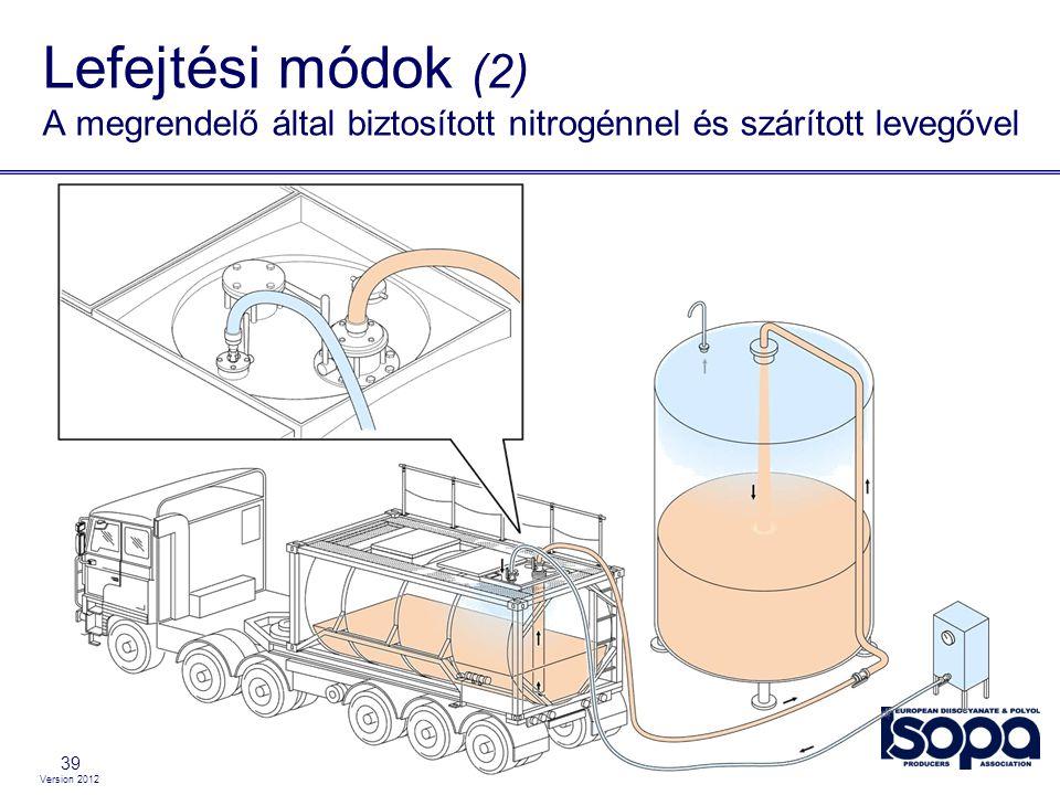 Version 2012 39 Lefejtési módok (2) A megrendelő által biztosított nitrogénnel és szárított levegővel