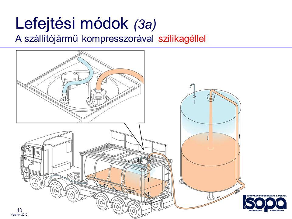 Version 2012 40 Lefejtési módok (3a) A szállítójármű kompresszorával szilikagéllel