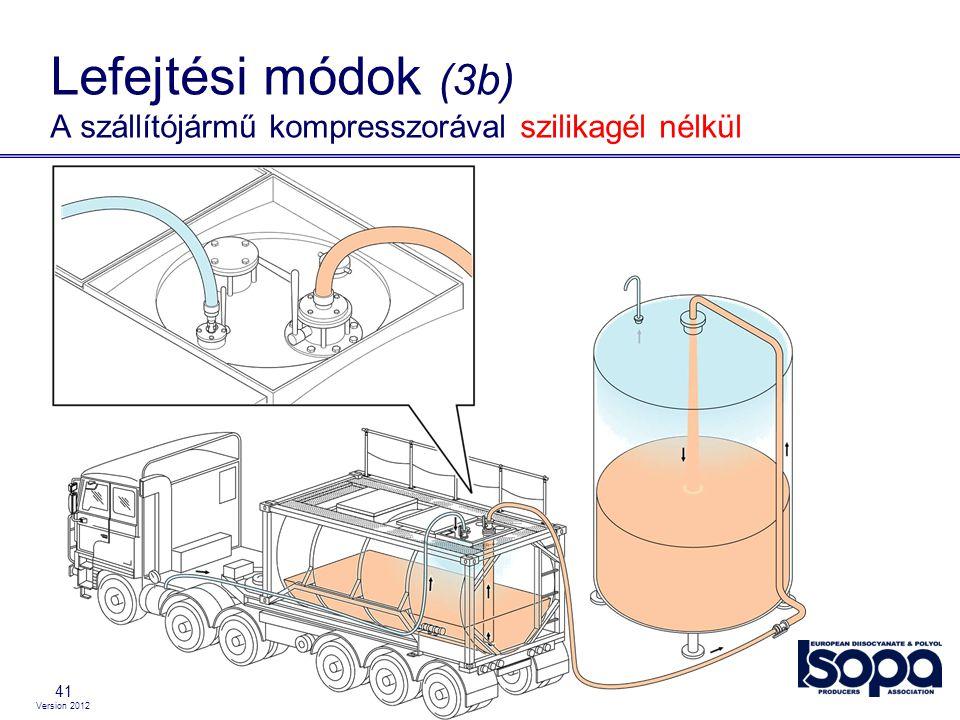 Version 2012 41 Lefejtési módok (3b) A szállítójármű kompresszorával szilikagél nélkül