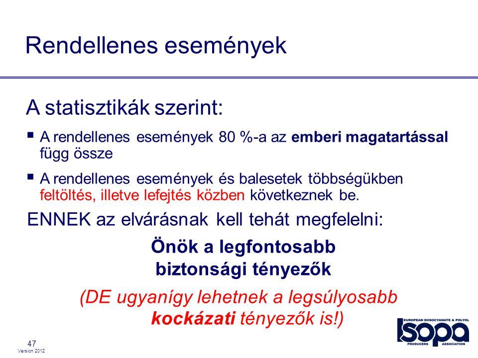Version 2012 47 Rendellenes események ENNEK az elvárásnak kell tehát megfelelni: Önök a legfontosabb biztonsági tényezők A statisztikák szerint:  A r