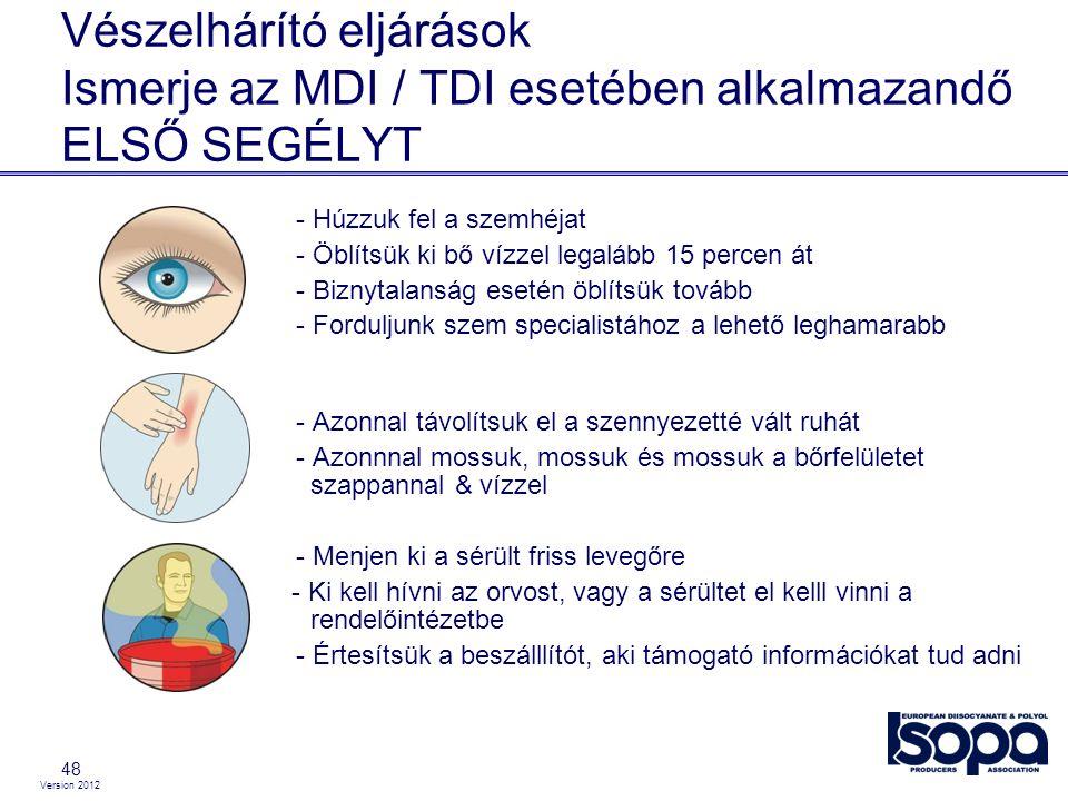 Version 2012 Vészelhárító eljárások Ismerje az MDI / TDI esetében alkalmazandő ELSŐ SEGÉLYT 48 - Húzzuk fel a szemhéjat - Öblítsük ki bő vízzel legalá