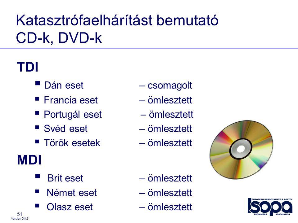 Version 2012 51 Katasztrófaelhárítást bemutató CD-k, DVD-k TDI  Dán eset– csomagolt  Francia eset – ömlesztett  Portugál eset – ömlesztett  Svéd e