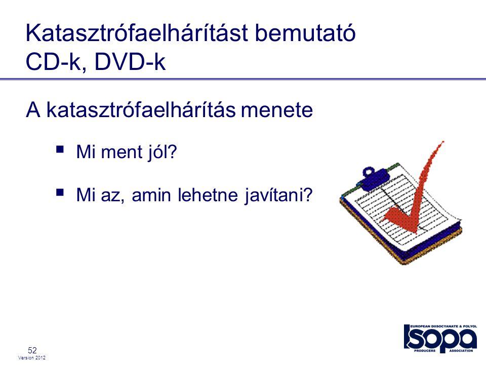 Version 2012 52 Katasztrófaelhárítást bemutató CD-k, DVD-k A katasztrófaelhárítás menete  Mi ment jól?  Mi az, amin lehetne javítani?