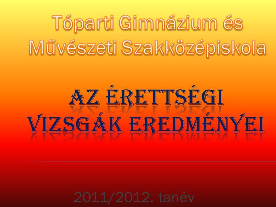 2011/2012. tanév