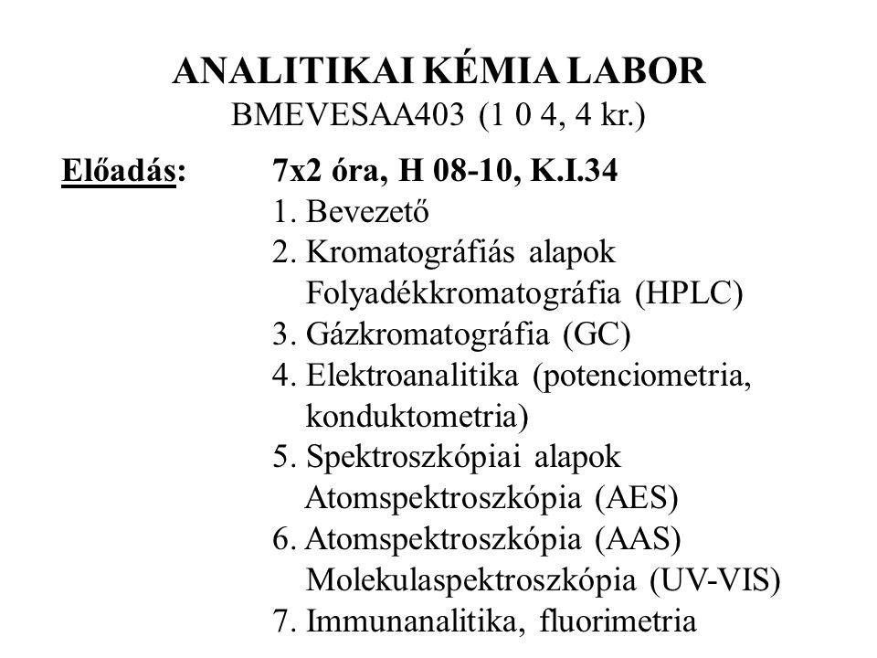 ANALITIKAI KÉMIA LABOR BMEVESAA403 (1 0 4, 4 kr.) Előadás:7x2 óra, H 08-10, K.I.34 1. Bevezető 2. Kromatográfiás alapok Folyadékkromatográfia (HPLC) 3