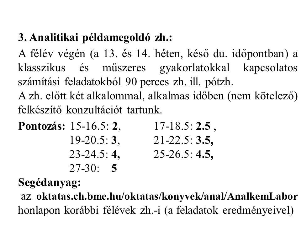 3. Analitikai példamegoldó zh.: A félév végén (a 13. és 14. héten, késő du. időpontban) a klasszikus és műszeres gyakorlatokkal kapcsolatos számítási