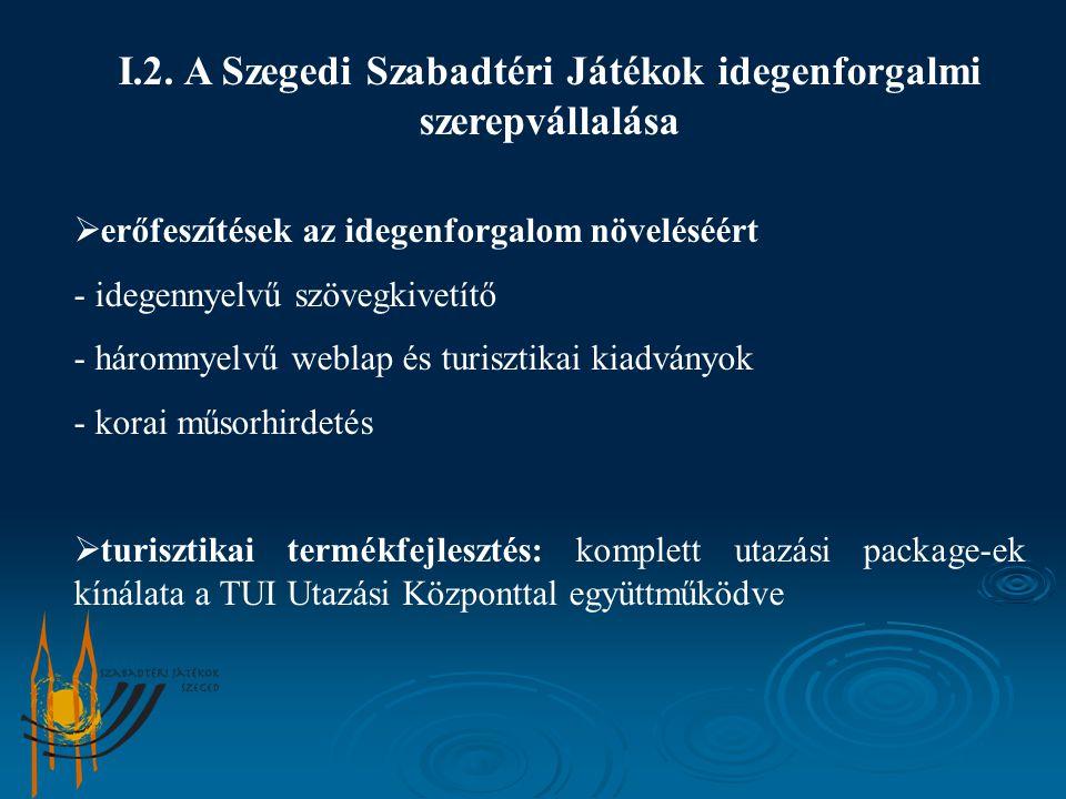 I.2. A Szegedi Szabadtéri Játékok idegenforgalmi szerepvállalása  erőfeszítések az idegenforgalom növeléséért - idegennyelvű szövegkivetítő - háromny