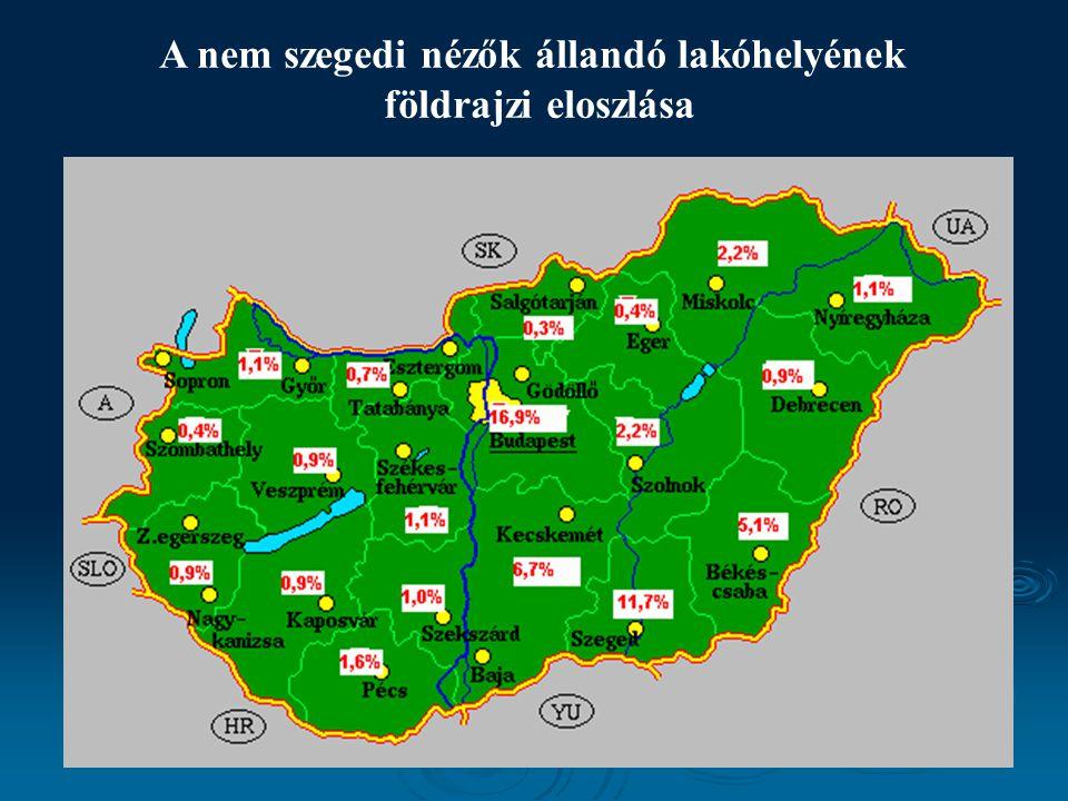 A nem szegedi nézők állandó lakóhelyének földrajzi eloszlása