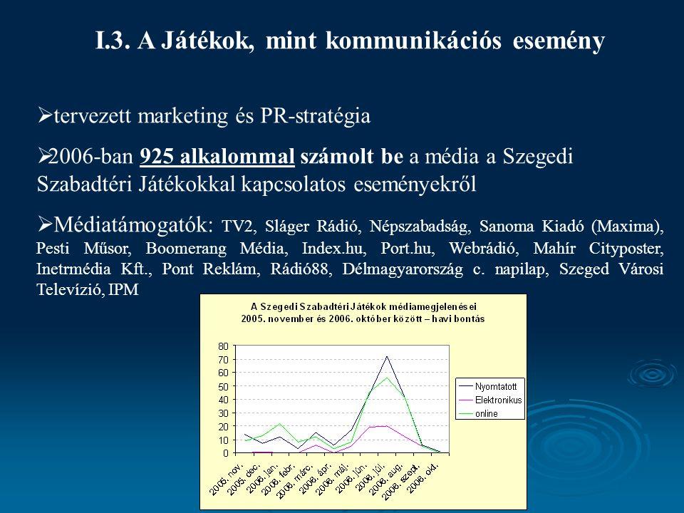 I.3. A Játékok, mint kommunikációs esemény  tervezett marketing és PR-stratégia  2006-ban 925 alkalommal számolt be a média a Szegedi Szabadtéri Ját