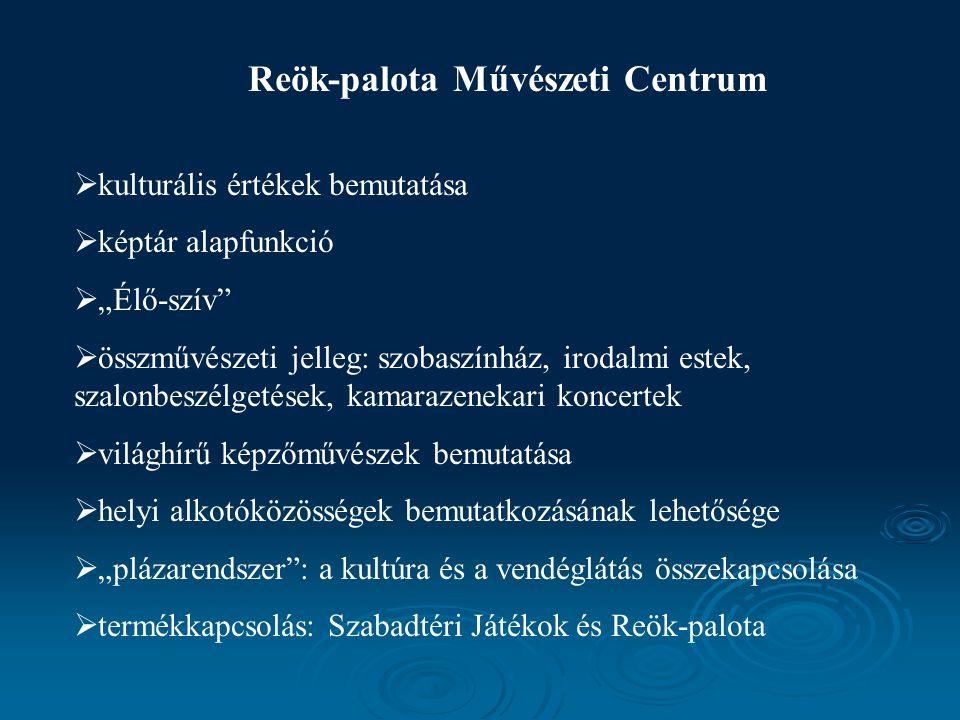 """Reök-palota Művészeti Centrum  kulturális értékek bemutatása  képtár alapfunkció  """"Élő-szív""""  összművészeti jelleg: szobaszínház, irodalmi estek,"""
