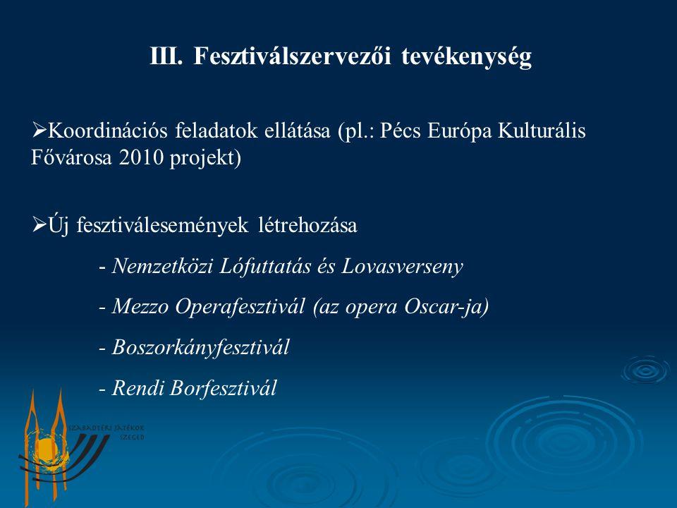III. Fesztiválszervezői tevékenység  Koordinációs feladatok ellátása (pl.: Pécs Európa Kulturális Fővárosa 2010 projekt)  Új fesztiválesemények létr