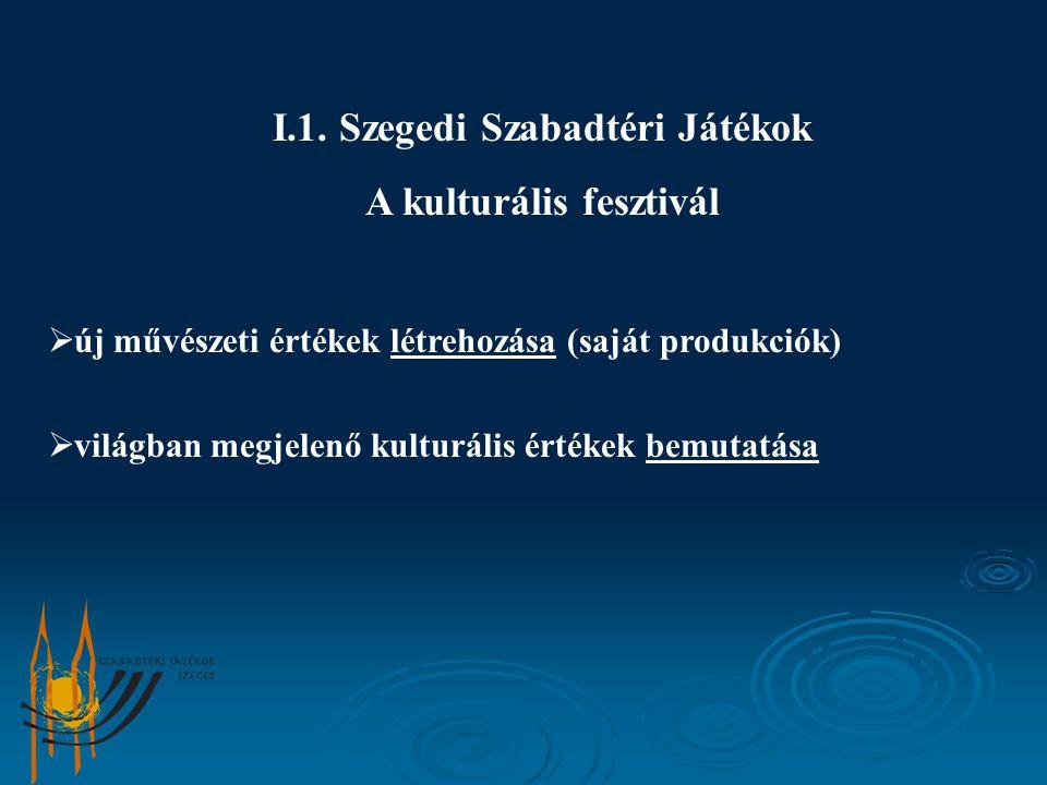 I.1. Szegedi Szabadtéri Játékok A kulturális fesztivál  új művészeti értékek létrehozása (saját produkciók)  világban megjelenő kulturális értékek b