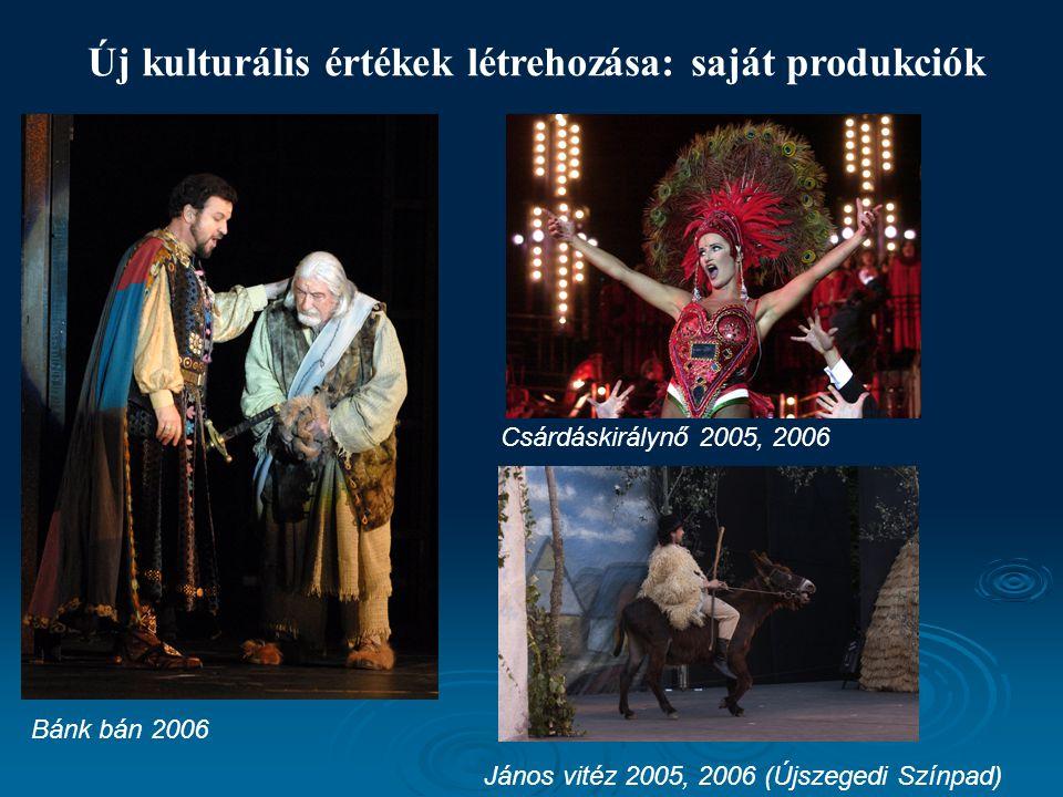 SAJÁT PRODUKCIÓK 2005-ÖS ÉVAD2006-OS ÉVAD Boldogasszony vendégség Új világ Nabucco Csárdáskirálynő CsárdáskirálynőRudolf János vitéz Bánk bán János vitéz 2007-ES ÉVAD Marica grófnő Rudolf Bánk bán