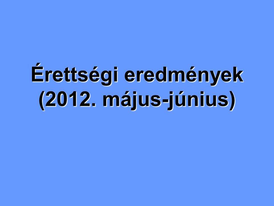 Érettségi eredmények (2012. május-június)