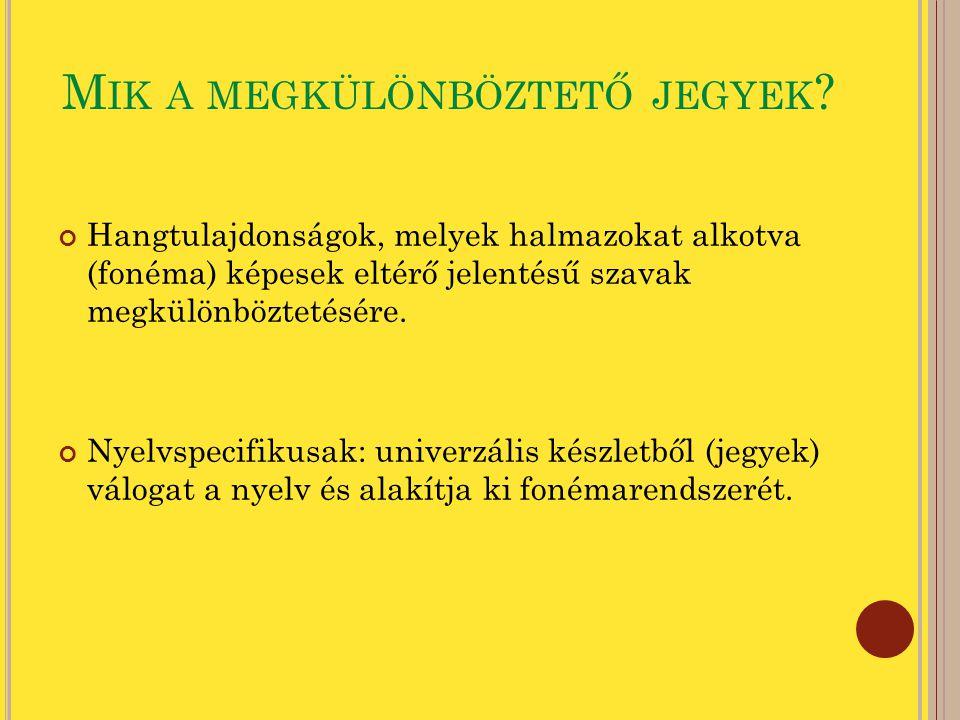 H ASZNÁLT FORRÁSOK Siptár Péter - Jaques Durand: Bevezetés a fonológiába http://mnytud.arts.klte.hu/tananyag/fonologia/ira nyzatok.pdf Köszönöm a figyelmet!